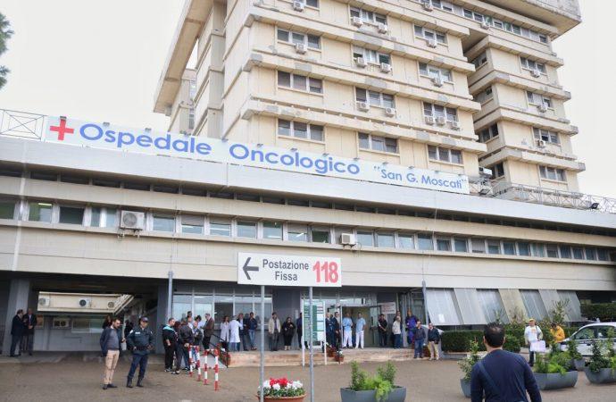 Covid, dati contagio Puglia aggiornati (ore 17)