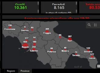 Covid, aumentano i casi positivi in provincia di Taranto. In Puglia sale il numero di contagi e decessi