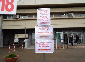Covid, oggi 46 casi nella provincia di Taranto. In a Puglia 295