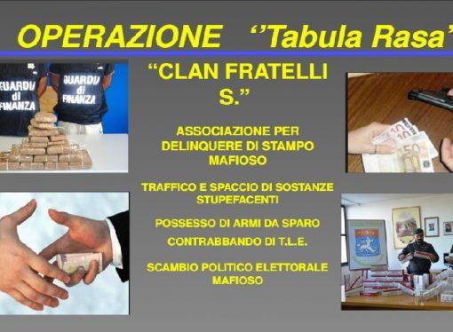 Taranto, operazione antimafia Tabula Rasa: 9 arresti, 46 indagati