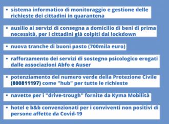 Taranto, la Giunta vara nuovi buoni spesa. Ecco tutti i provvedimenti. Accolte le proposte di due consiglieri di opposizione