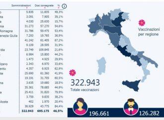 Vaccinazioni, Italia prima in Ue